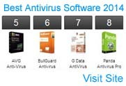 best antivirus software_2014
